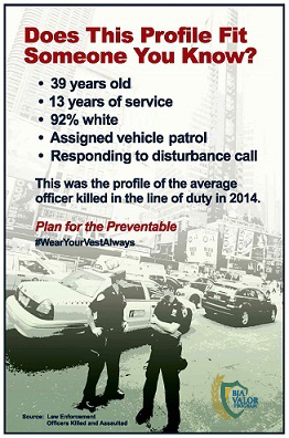 Plan for What is Preventable Poster